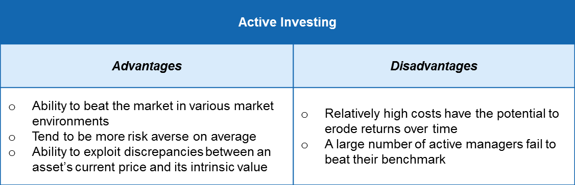 active-investing